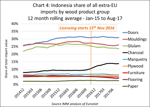 Chart4 for web