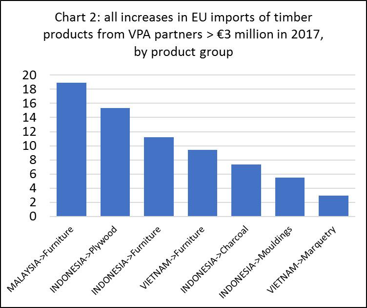 EU import 2017 chart2
