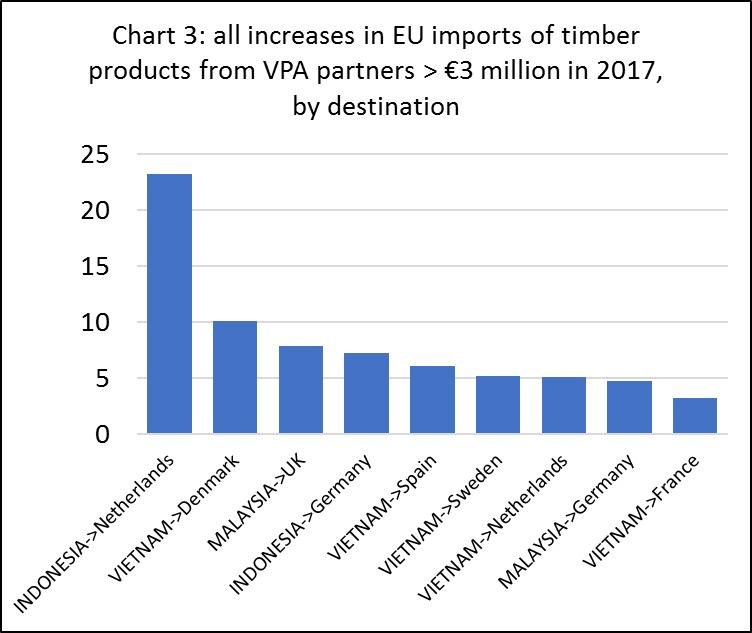 EU import 2017 chart3