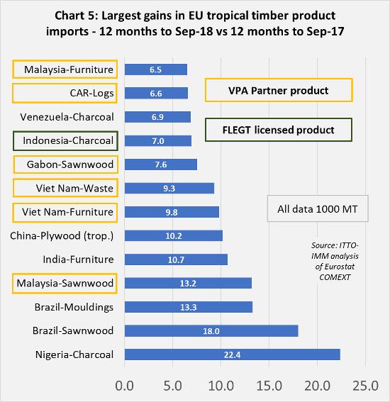 eu vpa trade chart5