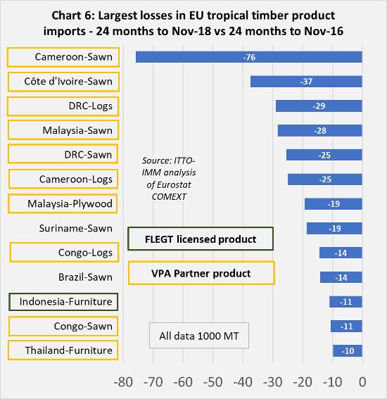 vpa partner chart6